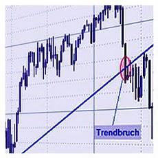 Trendbruch im Dax