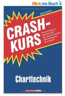 Buchreview Crashkurs Charttechnik