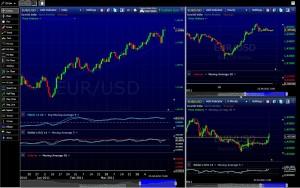 """Die browserbasierte Chartanalyse-Software  """"Freestockcharts.com"""" erleichtert den täglichen Trading-Aufwand deutlich"""