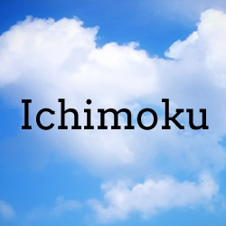 The Ichimoku cloud is also known as the Ichimoku Kinko Hyo. The Ichimoku is an indicator used in technical analysis in the forex market, futures market, stocks, commodities, indices, and more. It was published by .